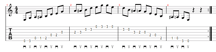 Alternate Picking Pentatonic Blues Scale - Lead Guitar Lessons