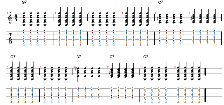 Twelve Bar Blues Progression