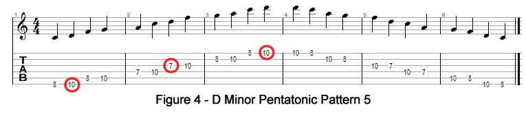 D Minor Pentatonic Pattern 5